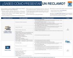 ▷ Carta Poder Para Llenar Ejemplos En PDF Y Word Todocarta