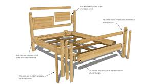 easy woodworking project plans u2013 tips to ensure success in