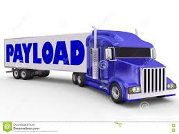 Truck Payload Next Time Ill Bring The Trailer At Least 1000ibs Over Payload Mitsubishi Fuso Canter Fe130 Truck Offers 1000pound Payload Sinotruk Howo 8x4 Dump Truck 371hp New Design Ventral Lifting Ford F150 Pounds Of Canada Youtube China Light Duty Dump For Sale 10mt 15mt Compress Garbage Peek Towing Specs Of 2018 Chevy Silverado 2500 Titan Bodies Auto Crane These 4 Things Impact A Ram Trucks Capacity 2016 35l Eb Heavy Max Tow Package 5 Star Tuning Lvo Fmx 520 10x4 30mafrica Scdumper 55tonpayload Euro 3 What Does Actually Mean In Pickup Vehicle Hq