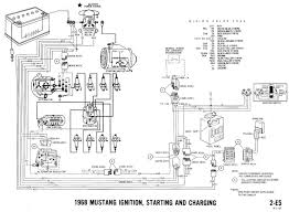 1973 Dodge Charger Fuse Box Wiring Diagram - WIRE Center •