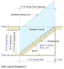 learn how to calculate and layout a set of stairs in this stair