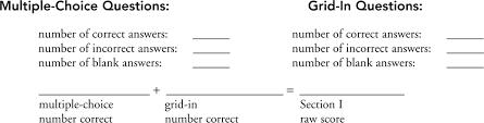 The Tortilla Curtain Summary Chapter 5 by Bio Essay Fruitfly Genetics Interpret Ap Bio Essay Bio Essay