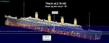 When Did Lusitania Sink by Open The Watertight Doors Encyclopedia Titanica Message Board