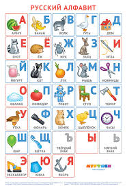 A Spoonful Of Russian Learn Russian Online From Russian Tutor