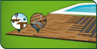 conseils pour poser un terrasse en bois sur une chape ma