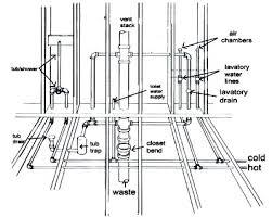 Bathtub Drain Leaks Diagram by Bathtubs Tub Drain Vent Plumbing Bathtub Drain Vent Bathtub
