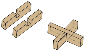advice for half lap joints by total newbie router forums