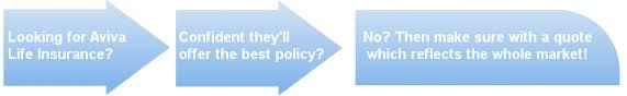bureau direct assurance aviva insurance why you shouldn t go direct