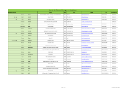 liste der zertifizierten wärmepumpen installateure