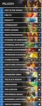 Hearthstone Taunt Deck 2017 by Dreamhack Austin 2017 Hearthstone Top 16 Decks And Analysis Old