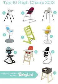 Svan Signet High Chair Canada by High Chair Buymodernbaby Com