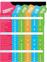 Experiential Marketing Resume Love This Sponsorship Chart Both The Design And Array Of