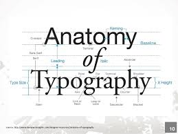 Its All About Typography
