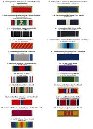 Awards And Decorations Air Force by 3 66 Knights Templar Offer 19 Different Commendations Breivik