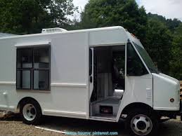 Craigslist Knoxville Food Truck Craigslist Knoxville TN Used Cars ... Craigslist Knoxville Tenn Craigslist Tn Motorcycles Motsportwjdcom Houston Tx Cars And Trucks For Sale By Owner Chevy Near Me Junkyard Life Classic Knoxville Best Image Chattanooga Tennessee Motorcycles Carnmotorscom Tn Fniture Cheap Nashville El Paso All Personals Free Porn Pics 2018 Lusocominfo Used And 1920 New Car Update