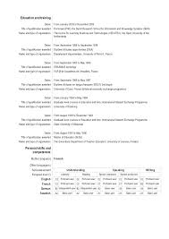 Name Of Resume Title Names Good Choose Examples