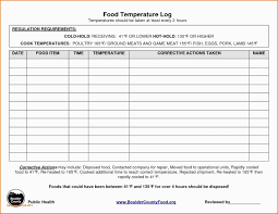 Cost Analysis Spreadsheet Template Fresh Tolerance Analysis ... The Food Buggy Your Clients Brand Message On Trucks How Much Does A Truck Cost Huffpost Life Wage Cost Archives Goroster Ice Cream Truck Abbot Kinney Mobile Stores Istanbul Turkey October 04 Coka Cola Stock Photo Edit Now Others Average Wedding Costs Breakdown Catering Spreadsheet Excel Restaurant Free Recipe Inventory Invoice To Start Business Menu And Solved 2 Ardas 20 Points After Seeing So M To A Startup Jungle Roxys Grilled Cheese Brick Mortar