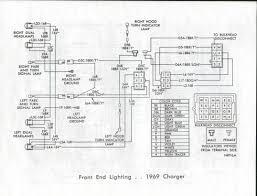 1970 Dodge Charger Wiring Diagram Block - Trusted Wiring Diagram