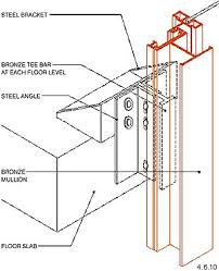 Kawneer Curtain Wall Cad Details by Kawneer Curtain Wall 1600 Wall System 1 Curtain Wall Pinterest