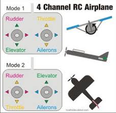 other hobbies rc jet planes planes and airplanes