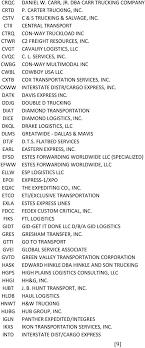 First Destination Transportation Update 1.0: Processing Shipments In ... Shingledecker Charges From 9th To Win 2000 Mod Tour Big Blocks 4th Alan Peiris Md Medical Specialistsjohnson Y Ale Invitation To Exhibit For More Information And Exhibit Pdf 2nd Chances 4 Felons 2c4f Allen Rezai Theatre Places Directory My Last Threeday Trip Ritchey Youtube One Visit My Spot For 2012 1912 3 King Jr Goes Toback 3rd Bigblock Of 2017 Davies Central Pa Racing Scene Aaron Reutzel Gets Fourth All Star Victory 1512 I10 In San Antonio