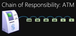 Decorator Pattern Javascript Example by Javascript Design Patterns Chain Of Responsibility Joe Zim U0027s
