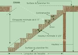 comment faire un escalier en beton exterieur 12 fotos fabriquer