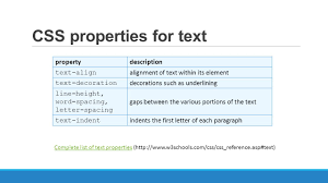 Text Decoration Underline Style by Cse 154 Lecture 3 More Css Ppt Download