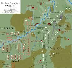 Map Of Battle Borodino 1812 French Allies
