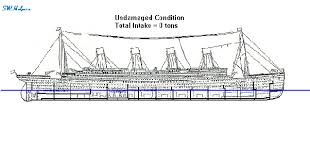 how could the sinking of the titanic have been prevented rms