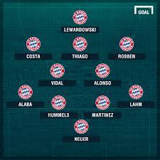 Bundesliga Tore Bestenliste