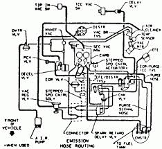 Gmc Engine Diagrams - DATA Wiring Diagrams • Chevy Truck Parts Diagram Luxury 53 Pickup This Is The One I Gm 14518 1969 Gmc Full Colored Wiring 1990 Wire Center 1996 Services Wire 2002 2500 Front Differential 2008 Sierra Canyon Aftermarket Now 1998 Alternator House 2000 Parking Brake Database Oem Product Diagrams 2003 End Chevrolet Turn Signal All Kind Of