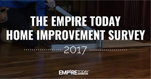 why do u s homeowners decide to renovate their homes empire today