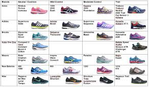 sportsmed athletic footwear
