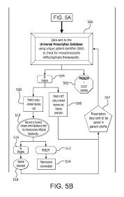 Express Scripts Pharmacy Help Desk Login by Patent Us20130090947 Pharmaceutical Database And Operational