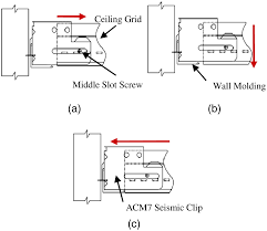 Usg Ceiling Grid Calculator by Seismic Simulation Of An Integrated Ceiling Partition Wall Piping