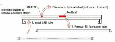 20w t8 led light 1 2m