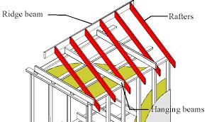 Ceiling Joist Spacing Australia by Roof Frames Australian Building Inspection Services Brisbane