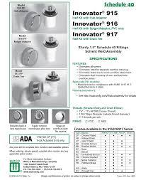 Bathtub Overflow Plate Without Screws by Innovator 915 916 917 Half Kit