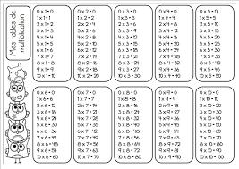 tables de multiplication en ligne uteyo