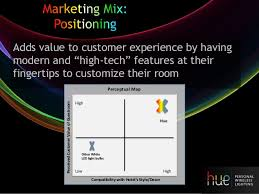 phillips hue strategic marketing plan