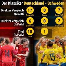 Bundesliga Gucken Zeeland