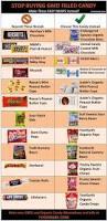 Worst Halloween Candy List by Halloween Candy List