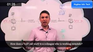 How VoIP Works - YouTube Making Free Or Cheap Voip Calls With Your Iphone Best 25 Voice Over Ip Ideas On Pinterest Electric Screen Braun 24 Best Over Ip Voip Images Visual How Does Work A Guide For Nontechies Voip Protocol Session Iniation Protocol Sip Overview Rfc And Technology The Two Together Ncmartechcom Seven Things You Most Likely Didnt Know About Top10voiplist Nbn Phone Systems Basics Of High Speed Internet Services Bharat Pulse Common Hdware Devices Equipment Features Abundant Useful For Call Management