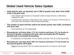 Ryder System, Inc. 2016 Q4 - Results - Earnings Call Slides - Ryder ... Ridge Ryder By Evakool Platinum Fridge Freezer 60 Litre 2003 Chevrolet C4500 Flatbed Truck Item Db4066 Sold Aug 2011 Isuzu Npr Hd Des Moines Wa 5004124521 Wkhorse Fxible Truck Leasing Solutions Commercial Semi Competitors Revenue And Employees Owler Company Profile Best Used Trucks Of Pa Inc Teslas Electric Gets Orders From Walmart Jb Hunt System 2018 Q2 Results Earnings Call Slides 86 Reviews Complaints Pissed Consumer