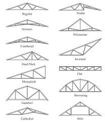 the 25 best roof trusses ideas on pinterest roof truss design