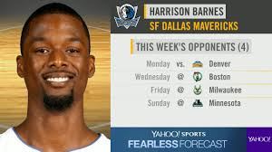 Harrison Barnes [Video] Archives Mavs Moneyball Harrison Barnes Players The Official Site Of The Dallas Mavericks Blue Devil Nation Sports Media Tnts Charles Barkley Condguses Billy Donovan Nba Curry Leads Warriors To 140 Start Inquirer Ten Things Know About Celtics Notebook Like A Good Scout Kyrie Irving Manages Keep Analyzing 3 Nondurant Options For 62017 Are Golden State Invincible Bleacher Report Southwest Division Preview Best Case Worst Scenarios Uncs Black Falcon Finally Takes Flight