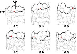 Chirality Dependent Spin Polarization Of Carbon Nanotubes - IOPscience Iab Initioi Study Of The Electronic And Vibrational Properties Slide Show Graphitic Pyridinic Nitrogen In Carbon Nanotubes Energetic Technologies Free Fulltext Refined 2d Exact 3d Shell Int Publications Mechanical Electrical Single Walled Carbon Patent Wo2008048227a2 Synthetic Google Patents Mechanics Atoms Fullerenes Singwalled Insights Into Nanotube Graphene Formation Mechanisms Asymmetric Excitation Profiles Resonance Raman Response