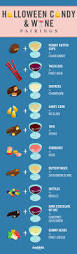 Best Halloween Candy by Halloween Candy And Wine Pairings Babble