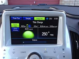 Your Mileage May Vary; Dashboard MPG Readings Vary Too Americas Five Most Fuel Efficient Trucks Gas Or Diesel 2017 Chevy Colorado V6 Vs Gmc Canyon Towing Economy Vehicles To Fit Your Lifestyle Chevrolet 2016 Trax Info Pricing Reviews Mpg And More 5 Older With Good Mileage Autobytelcom The 39 2018 Equinox Seems Like A Hard Sell Are First 30 Pickups Money Pin Oleh Easy Wood Projects Di Digital Information Blog Pinterest Shocker 2019 Silverado 1500 60 Mpg Elegant 2500hd 2010 Price Photos Features
